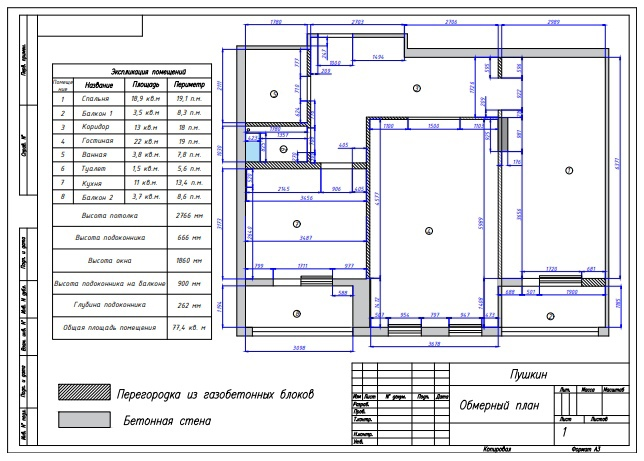 Планировка двухкомнатных квартир